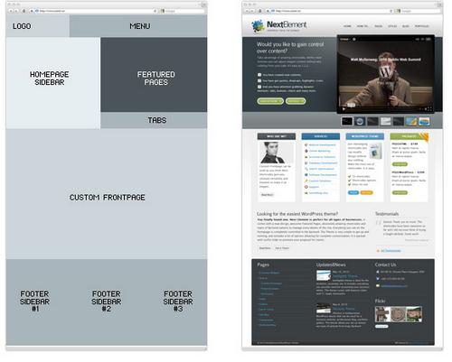 Next Element Custom Frontpage