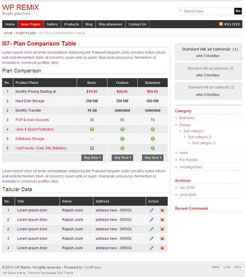WPRemix Page Layout